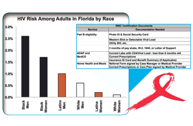 June South Florida AIDS Network Report