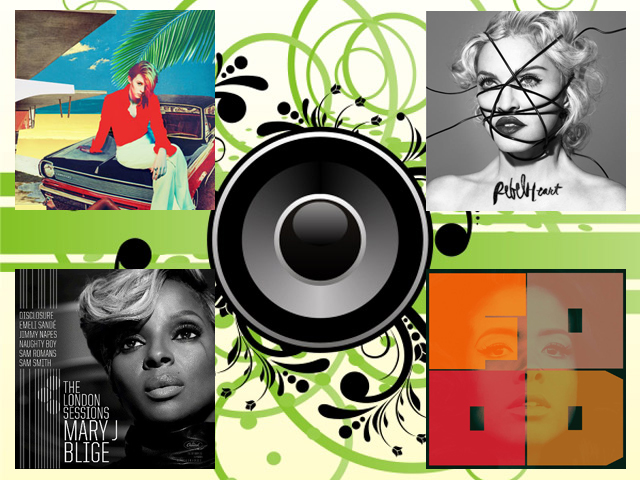 Music Reviews: My Top Albums and Tracks of 2014